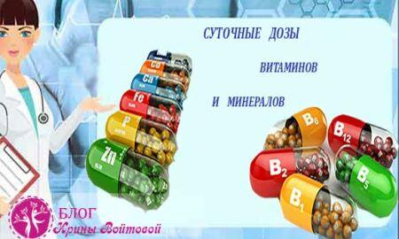 Калькулятор расчета суточной нормы витаминов