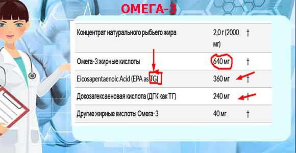 sostav-Omega-3
