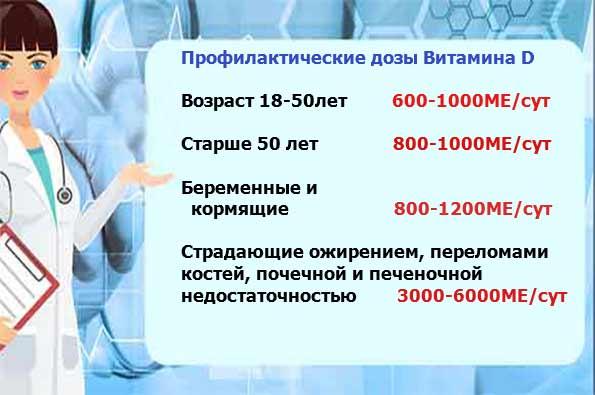 profilakticheskie-dozy-vitamina-D