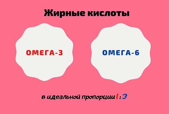 Омега-3-омега-6 в семенах конопли