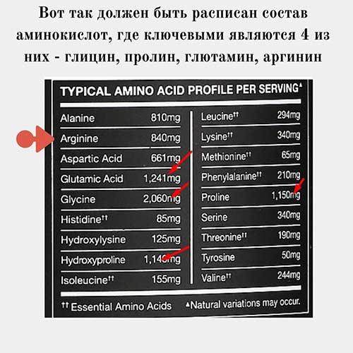 состав коллагена аминокислоты
